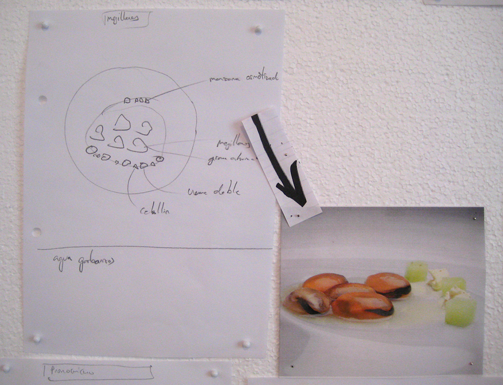notes on creativity ferran adri224 kunststrudel kunststrudel