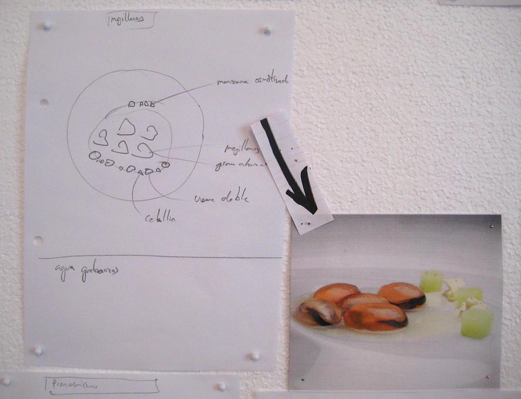 Ferrean Adrià - Notes on Creativity