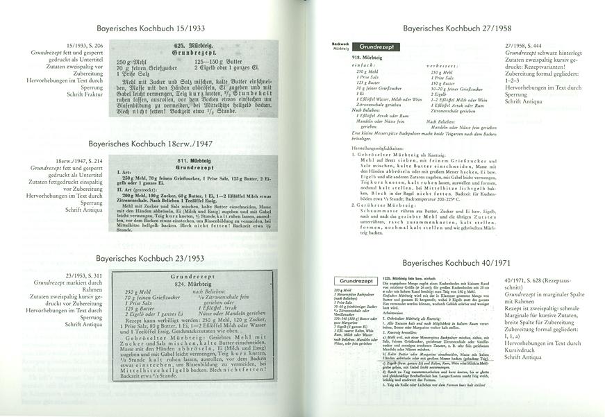 Biografie eines Kochbuchs - Bayerisches Kochbuch